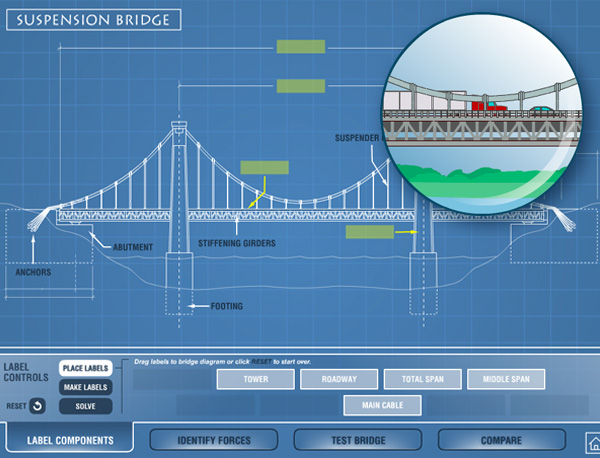 Screenshot : Bridges